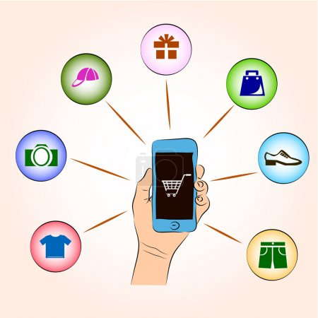 notion d'infographie d'achat de produit via internet, mobile s