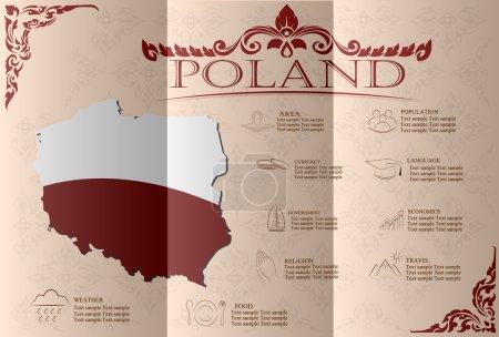 Infographie de la Pologne, données statistiques, sites touristiques. Vector