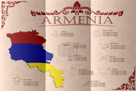Armenia infographics, statistical data, sights. Vector