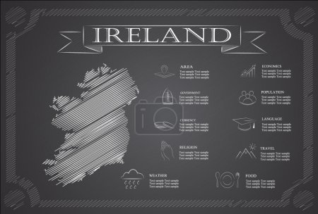 Ireland infographics, statistical data, sights.
