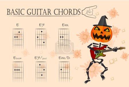 Basic guitar chords ,Vector illustration
