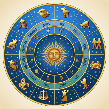 Horoscope circle