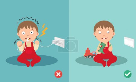 wrong and right for safety electric shock risk.