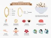 Zdravotní přínosy rýže infographics.vector