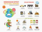 Skleníkový efekt a globální oteplování infographics.vector
