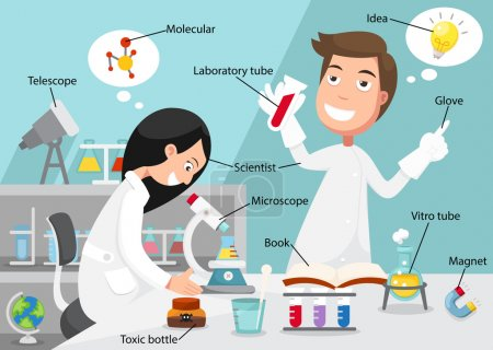 Scientists doing experiment surrounded by lab equipment with rel