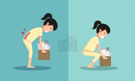 Improper versus against proper lifting ,illustration,vector