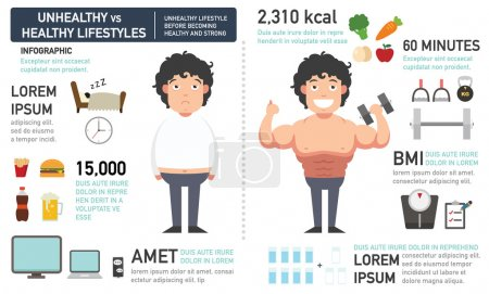 The comparison of the man who had unhealthy lifestyle before bec