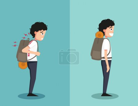 Illustration for Wrong and right ways for backpack standing illustration, vector - Royalty Free Image