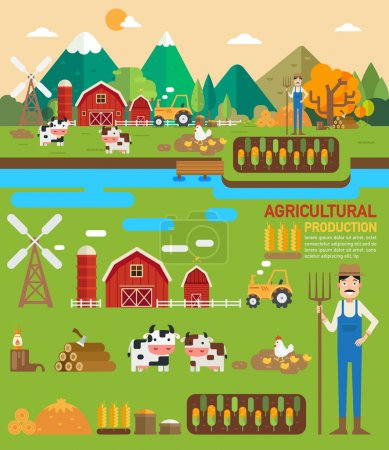 Illustration for Agricultural production infographic.vector illustration - Royalty Free Image