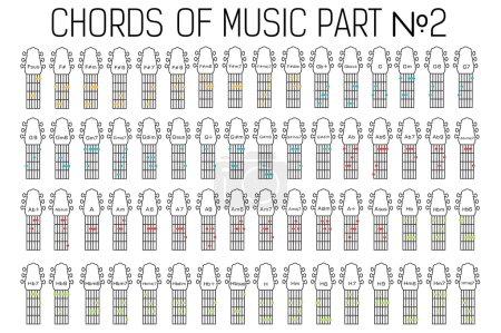 Classical basic guitar chords