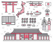 Country Japan trip of goods places and features in thin lines style design Set of architecture fashion people items nature background concept Infographic template  for web and mobile on flat
