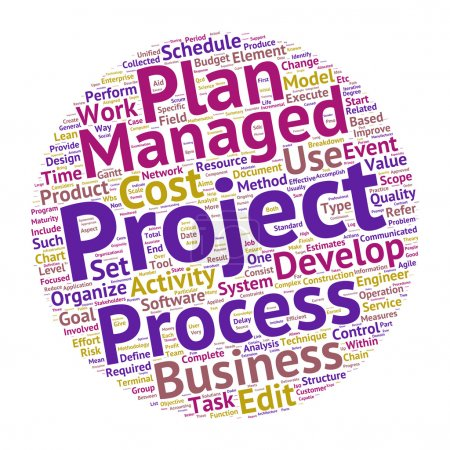 Business project tag cloud