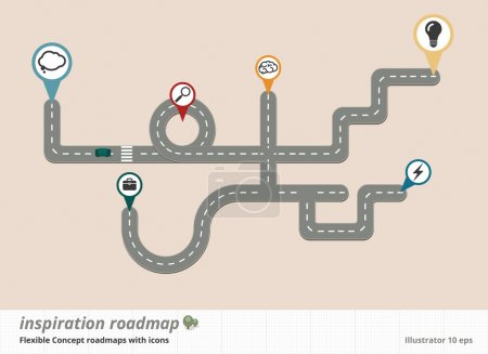 Conceptual Road Map Design, Inspiration