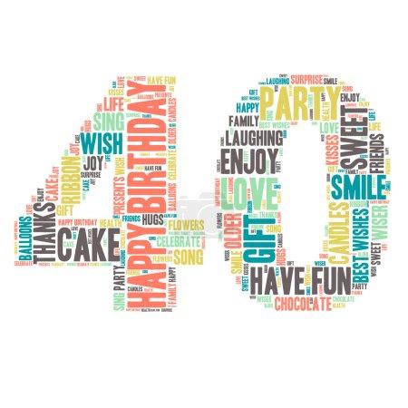 Word Cloud - Happy Birthday Celebration - 40
