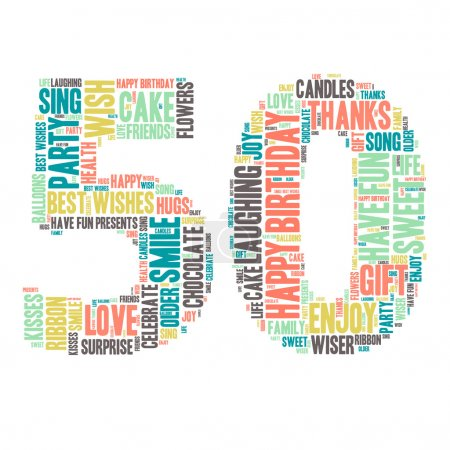 Word Cloud - Happy Birthday Celebration - 50