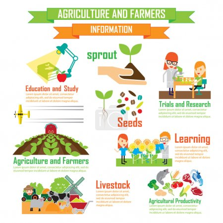 Department of Agricultural Education,Cartoon Characters infograp