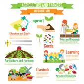 Department of Agricultural EducationCartoon Characters infographic