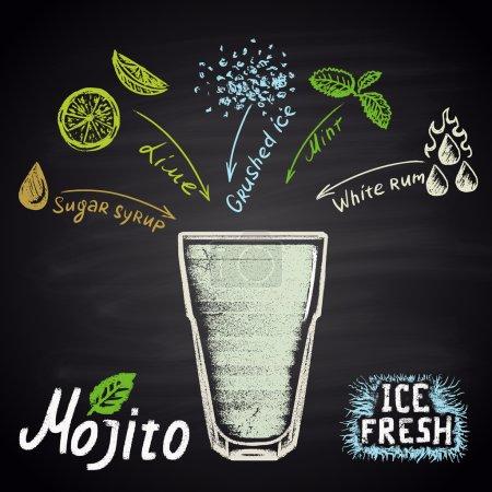 Illustration pour Craie colorée illustration dessinée de mojito avec des ingrédients. Thème cocktails alcoolisés . - image libre de droit