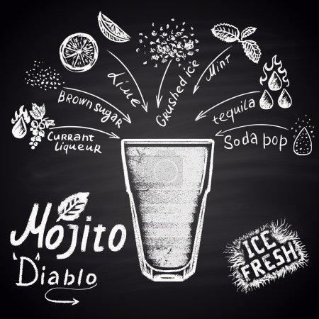 mojito diablo cocktail