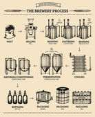 Vector beer infographics with illustrations of brewery process Brewery infographics design Beer process hand sketched illustrations Beer process with brewery elements