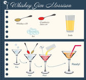 Recipe of alcohol cocktail Whiskey Jim Morrison