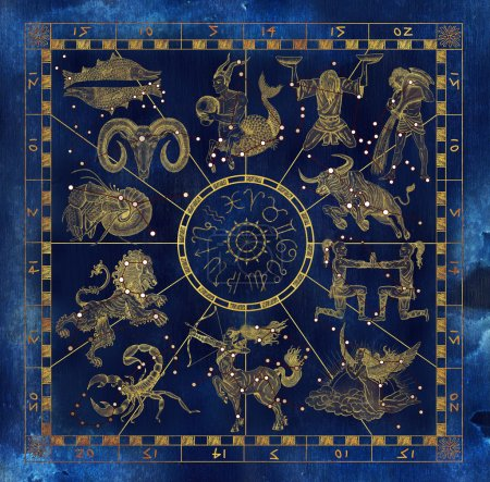Collage with golden zodiac symbols