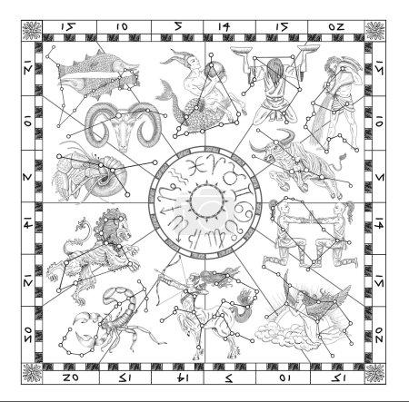 Graphic chart with zodiac symbols