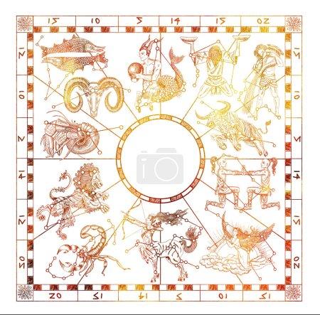 set with zodiac symbols