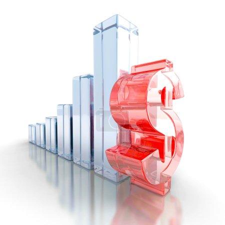 Successful business dollar bar