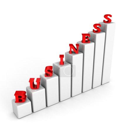 successful growing business bar chart graph