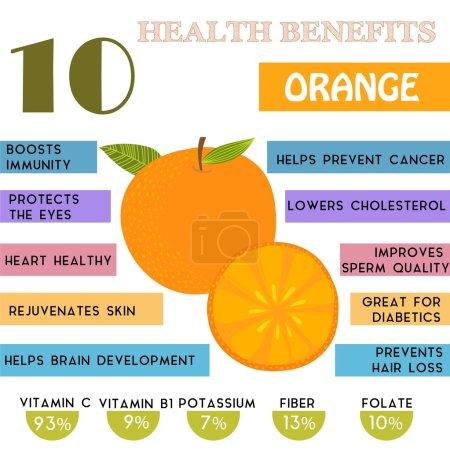 10 Health benefits information of Orange. Nutrients infographic,