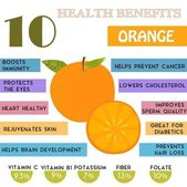 10 Health benefits information of Orange Nutrients infographic  vector illustration - stock vecto