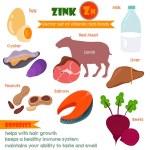 Vitamins and Minerals foods Illustrator set 5.Vect...