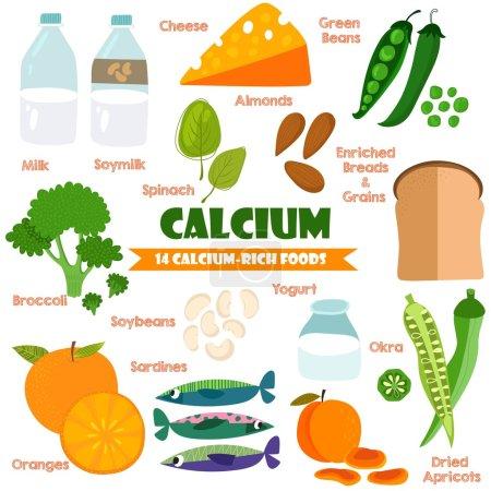 Vitamins and Minerals foods Illustrator set 15.Vec...