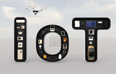 Smart appliances in word IoT