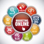 On-line marketingu