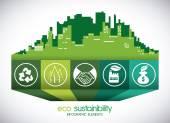 eco sustainibility