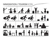 The set of icons on the theme of immigration and tourism