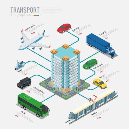 Isometric transport infographics concept