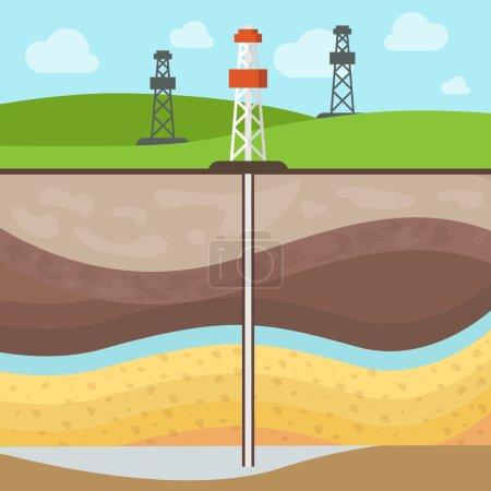 Flat Conventional gas reservoir