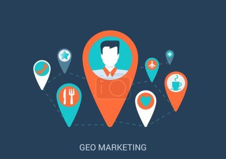 internet online geo gps