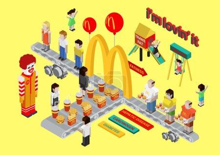 Mc Donalds brand flat style vector illustration is...