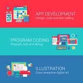 App vývoj pojmu programování kódu