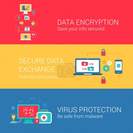 Data security encryption concept