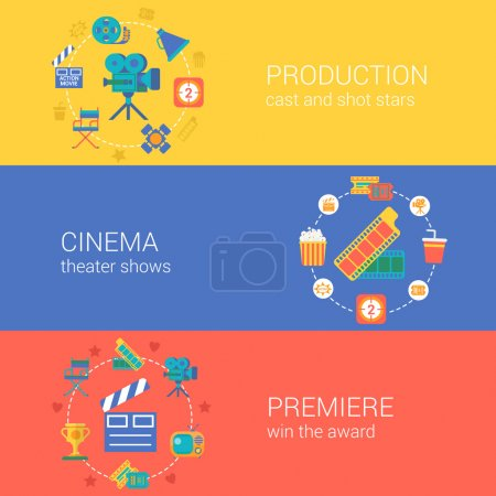 Flat video movie production