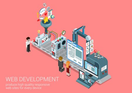 Process web development site production