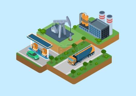 Cyklu procesu produkcji oleju