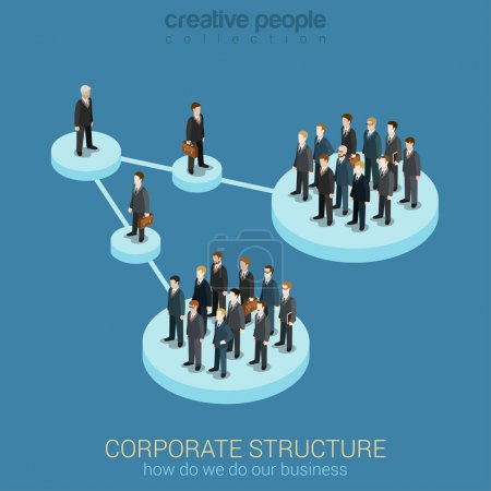 infographic concept of Organization chart.