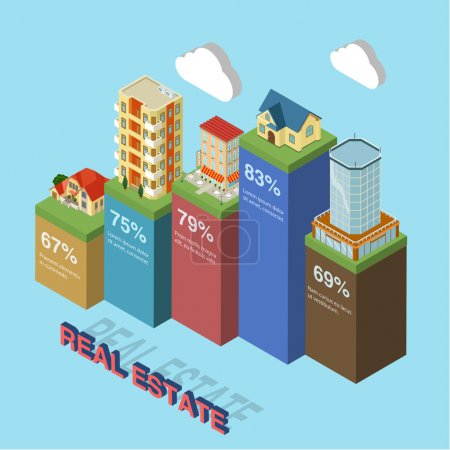 building estate  infographics concept